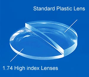 936aaf9cee Lose the weight with the 1.74 High index Lenses